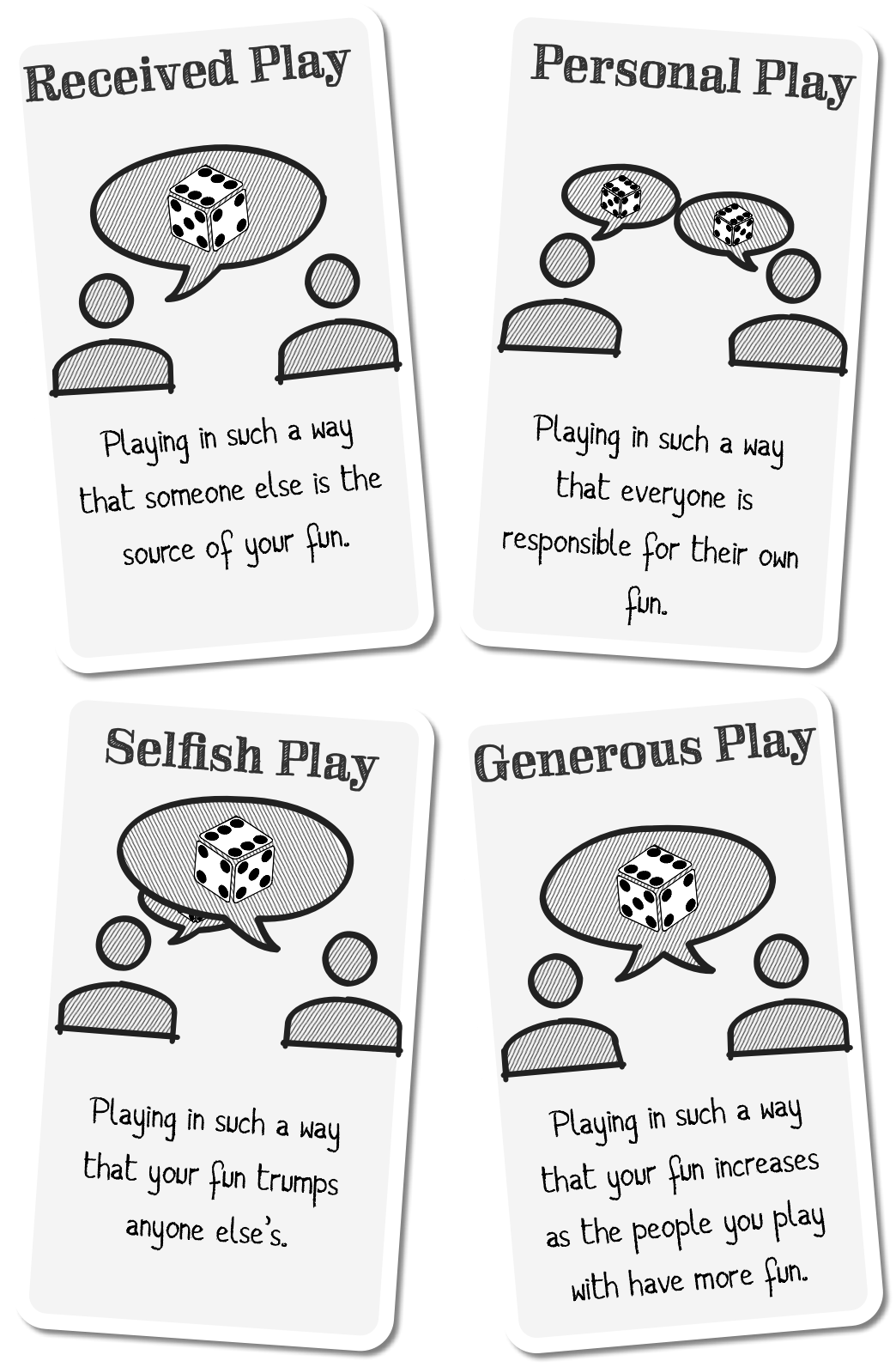 Four playing cards with images of gamers on them and explanations of four play styles